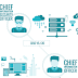 Why CISO (chief information security officer) is Important to Organisation ?