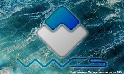 Криптоактив Waves повысился на 26%
