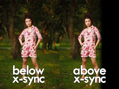 X is for... X- sync speed