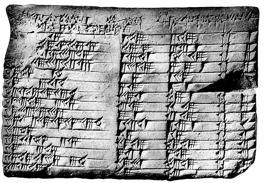 Ancient Mesopotamian Inventions