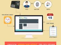 PayrollBozz, Software Payroll Indonesia Terbaik Saat Ini