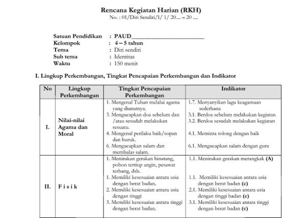 RKH PAUD Tema Diri Sendiri Kurikulum 2013