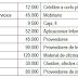Problemas numéricos selectividad economía de la empresa: balances, ratios y fondo de maniobra ANDALUCÍA