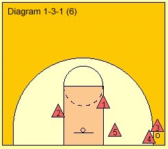 Basketball February 2015