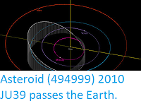 http://sciencythoughts.blogspot.com/2019/07/asteroid-494999-2010-ju39-passes-earth.html