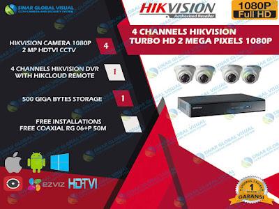 Paket Pasang 4 Kamera HIKVISION 1080P