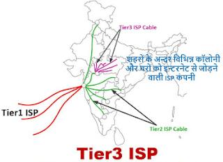 tier 3 isp company