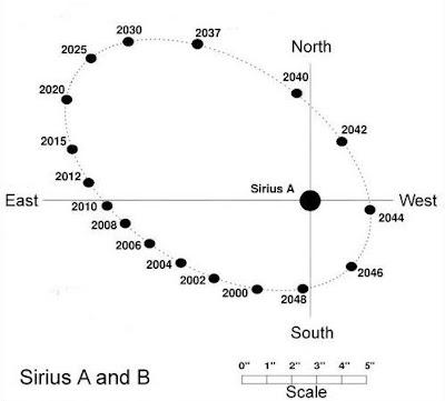 "Кобра ""Портал 2025""  (6 мая 2020) Sirius%2BB"