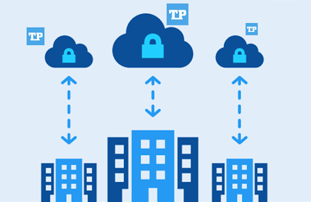 在「私有雲」的架構下,數據資料皆由企業100%自主管理,因此,也須留意硬碟空間的使用情況。
