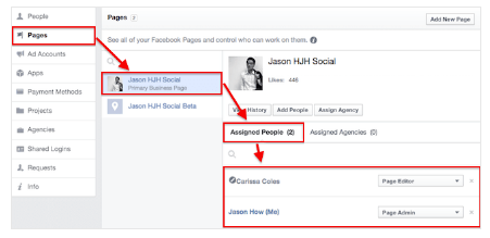 How to Facebook Business Manager
