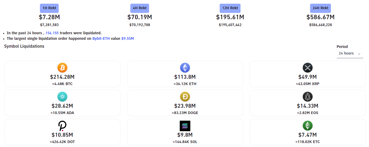 bitcoin rekt