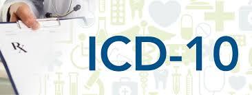 मानसिक रोगो का अंतरास्ट्रीय वर्गीकरण  ICD 10