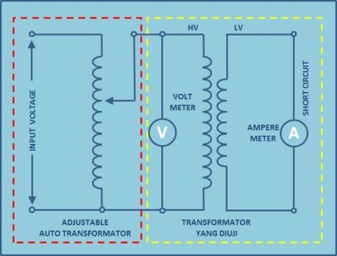 Cara menghitung persen impedansi transformator transformer untuk menentukan nilai impedansi dari sebuah transformer dilakukan pengujian hubungan singkat seperti gambar dibawah ini ccuart Image collections