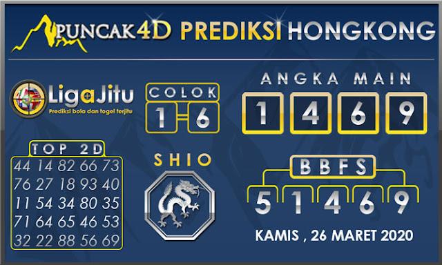 PREDIKSI TOGEL HONGKONG PUNCAK4D 26 MARET 2020