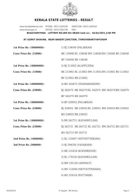 Kerala Lottery Result Bhaghyamithra BM_05 04.04.2021 Part-1