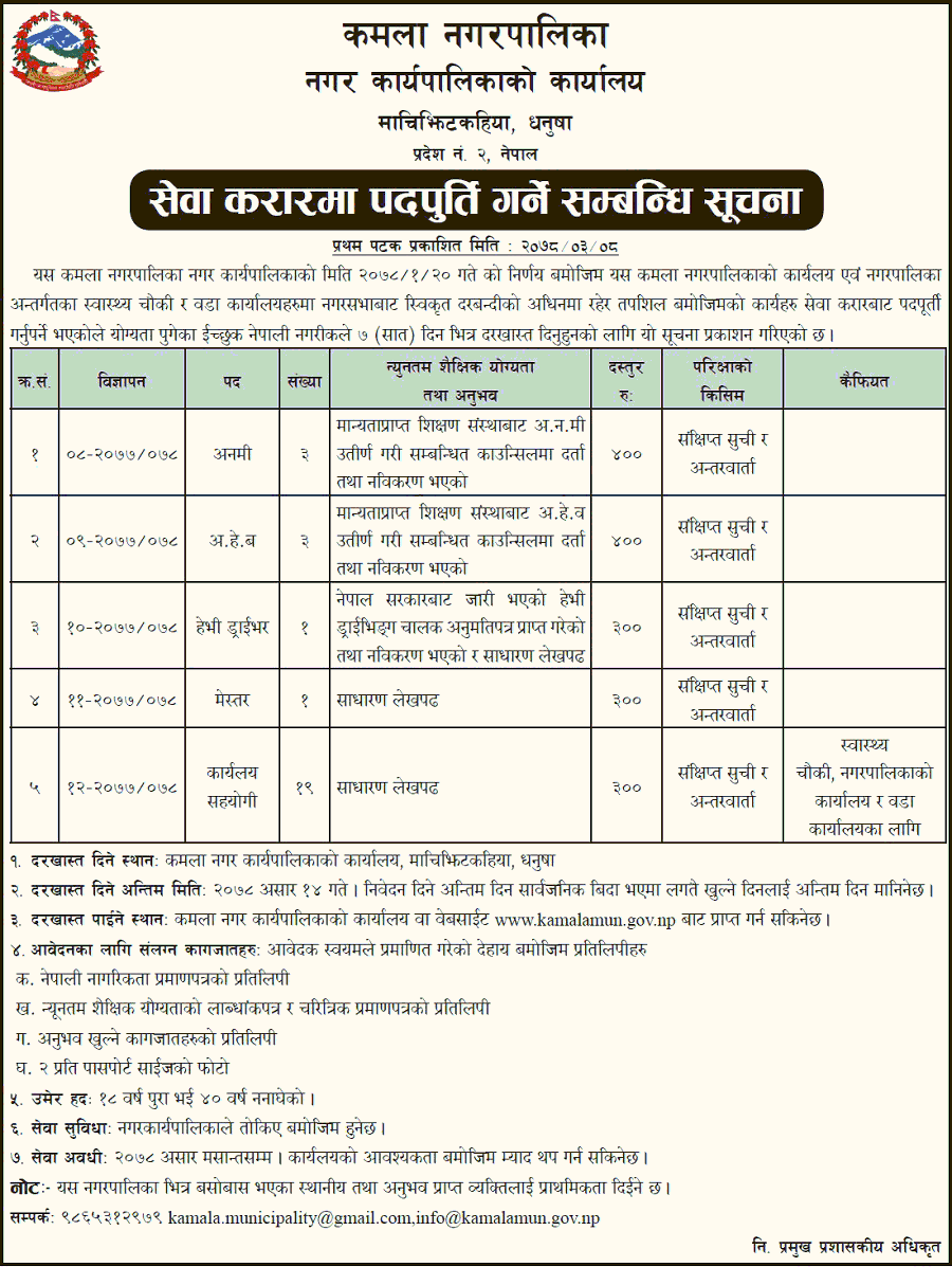 Kamala-Municipality-Vacancy-for-ANM,-AHW,-Driver,-Mester-and-Office-Helper