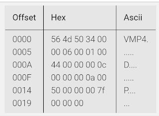 generate_hexdump output