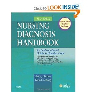 Nursing diagnosis handbook 10th edition.