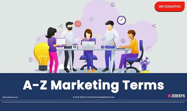 The complete A-Z marketing terminologies