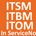 Overview of All ServiceNow ITSM, ITBM and ITOM Application