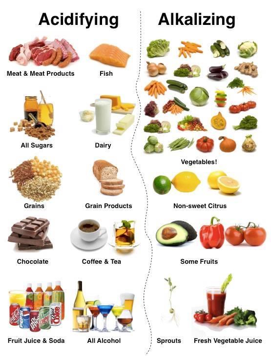 Cara Hilangkan Gastrik Dengan Cepat