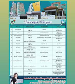 Loker ATLM / Analis Kesehatan di RSU Mitra Medika  2019