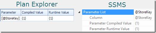 Parameter properties