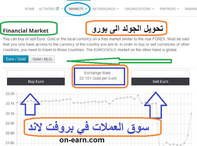 بالتفصيل : سوق العملات في بروفت لاند Financial Market in MPL