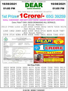 Nagaland State Lottery Result Today 16.8.21 On 1PM