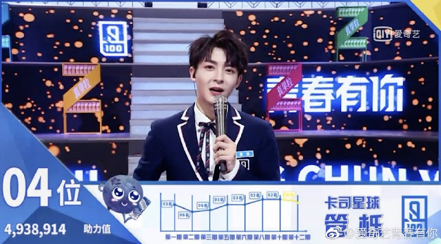 idol producer 2 qing chun you ni guan yue