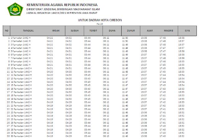 Jadwal Imsakiyah Ramadhan 1442 H Kota Cirebon, Provinsi Jawa Barat
