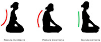Postura do Corpo Para Meditar - Mente em Transição