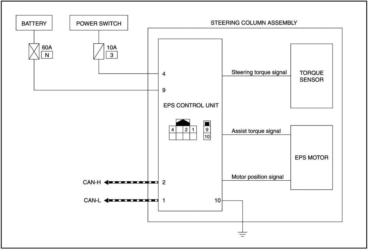 daihatsu eps wiring diagram daihatsu wiring diagrams online daihatsu eps wiring diagram daihatsu wiring diagrams