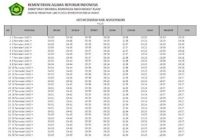 Jadwal Imsakiyah Ramadhan 1442 H Kabupaten Manokwari, Provinsi Papua Barat