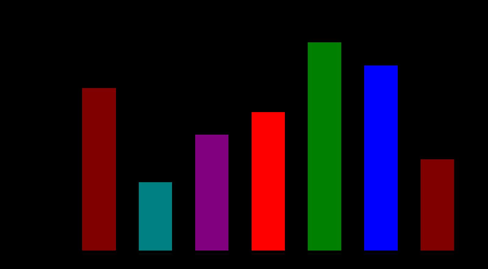 Cara Menghitung Nilai Rata-rata Dengan Benar