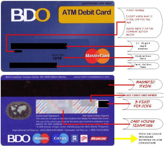 BDO ATM Debit Card Anatomy