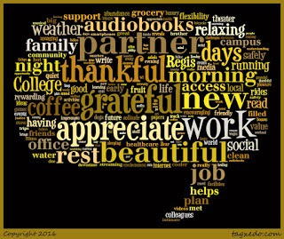 Word cloud of the August's gratitude notes in the shape of a word balloon.