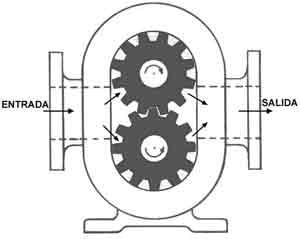 hydraulic pressure gauge symbol on hydraulic pump schematic diagram