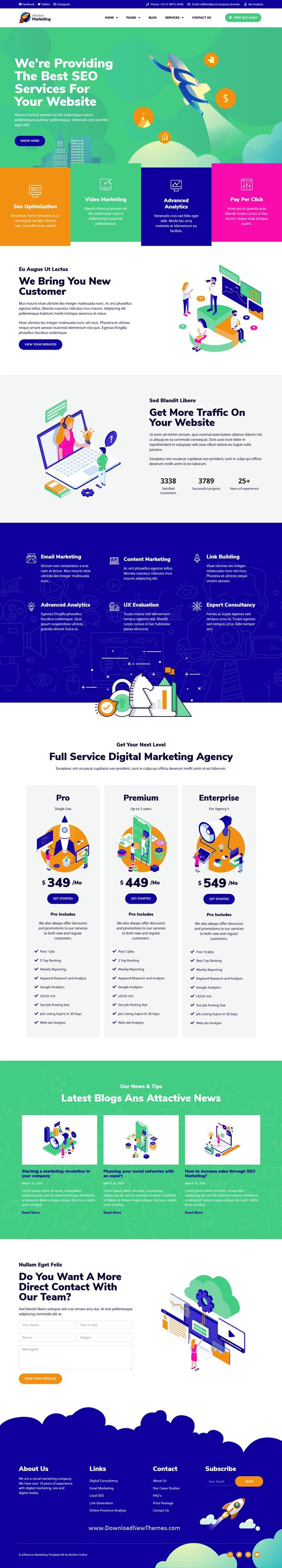 SEO & Digital Agency Elementor Template Kit
