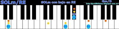 acorde piano chord SOLm con bajo en RE