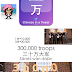10,000 in Chinese is 1万