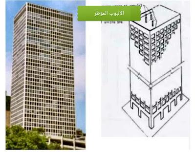 ما هو نظام الأنبوب المؤطر في المباني العالية؟