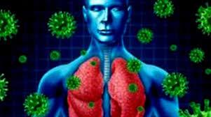 فيروس كورونا او متلازمة الشرق الاوسط التنفسية