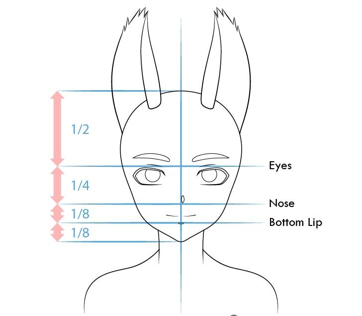 Fitur wajah serigala anime menggambar