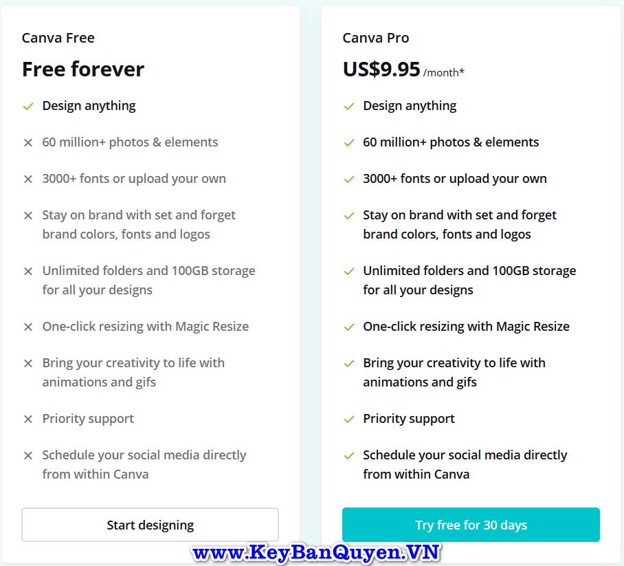 Mua Bán tài khoản Canva Pro và Enterprise giá rẻ.