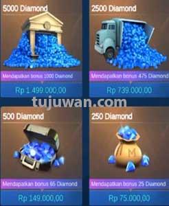 Ini Cara Membeli Diamond ML Pakai Pulsa Telkomsel, Indosat, Three 3, XL, Axis dan Smartfren