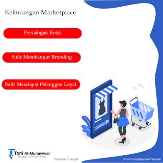 Kekurangan Marketplace