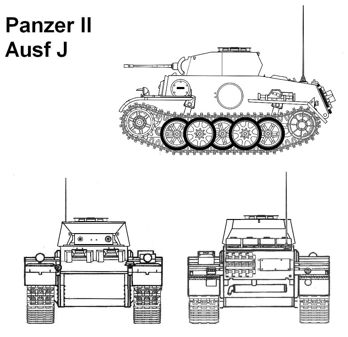 Panzerserra Bunker Military Scale Models In 1 35 Scale Panzer Ii Ausf J