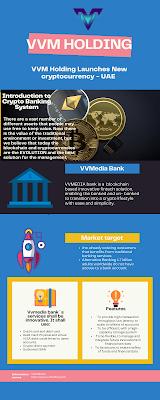 Crypto Banking System UAE