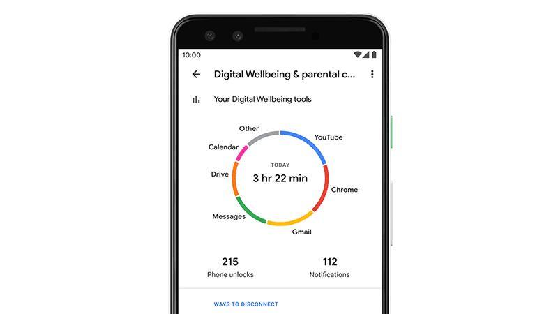 Google Digital Well-being Dashboard
